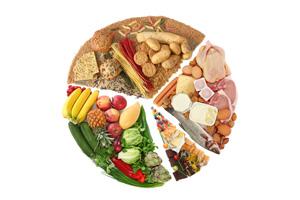 balanced-diet-200-300