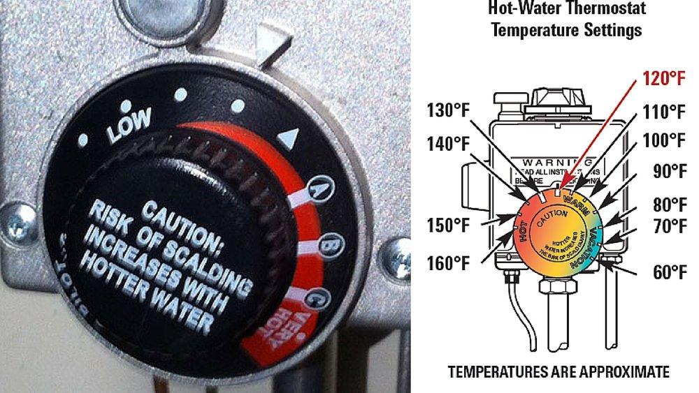 Best-Hot-Water-Heater-Temperature-Setting.jpg