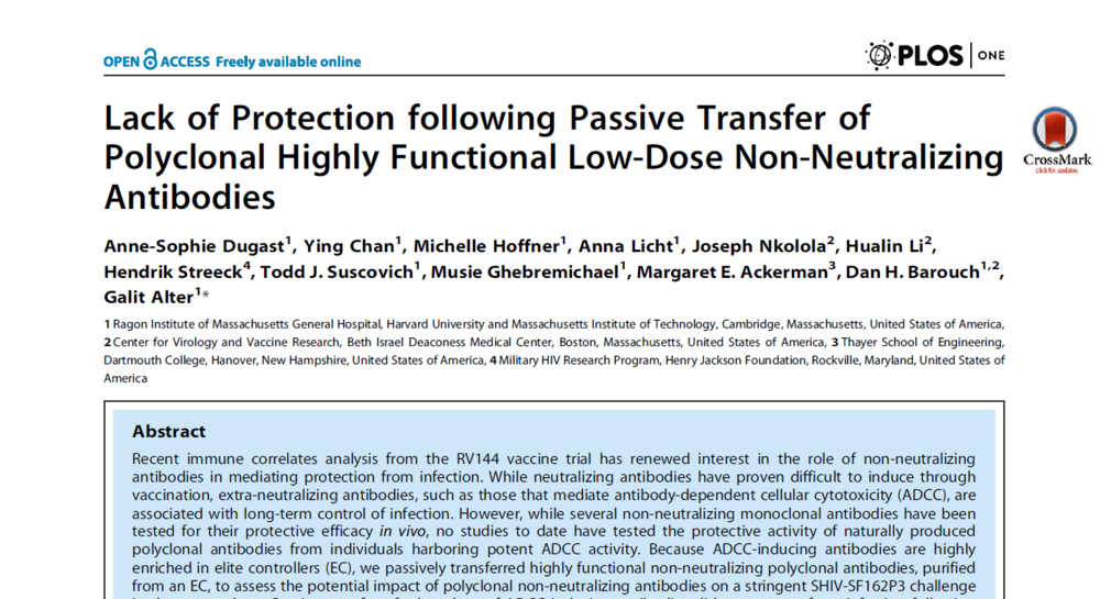 Lack of Protection following Passive Transfer of Polyclonal Highly Functional Low-Dose Non-Neutralizing Antibodies