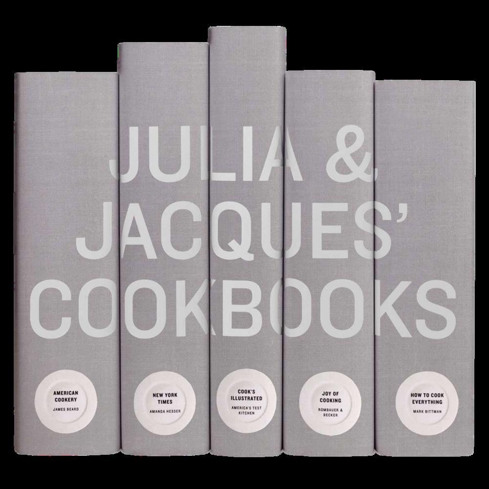 Personalized Cookbooks, $350