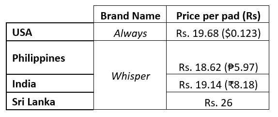 Price per Pad.PNG