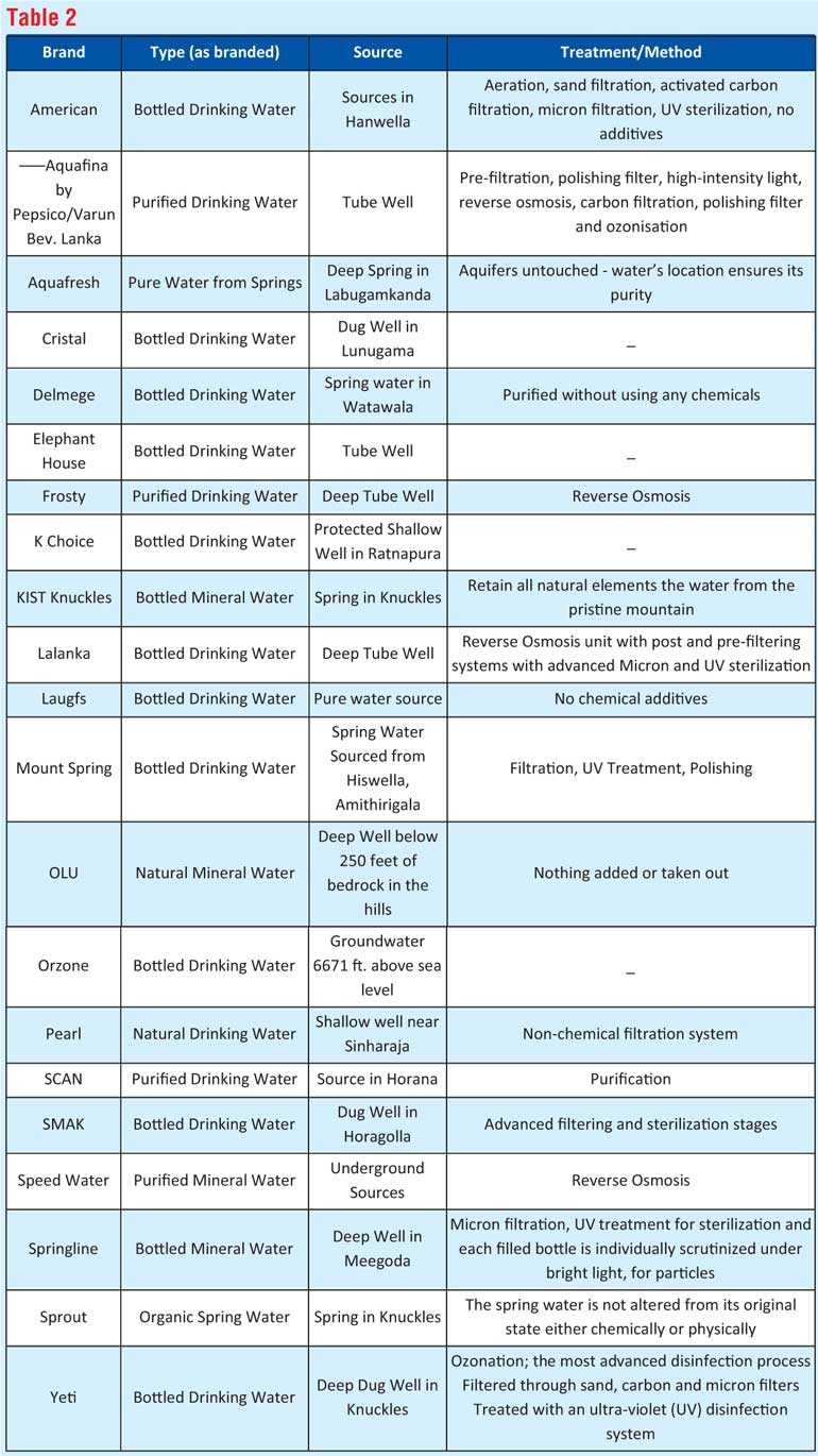 Collation of bottled water prices.jpg