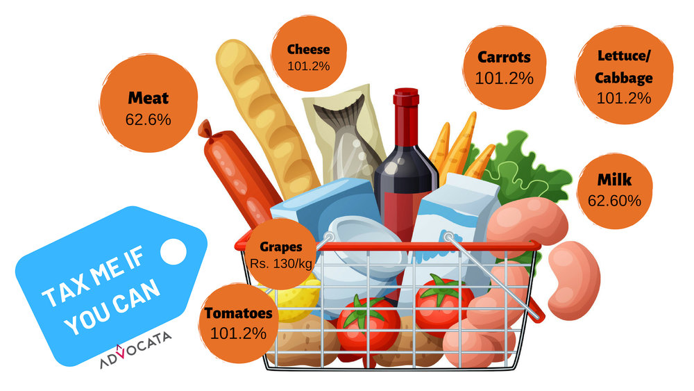 Food Items total tax