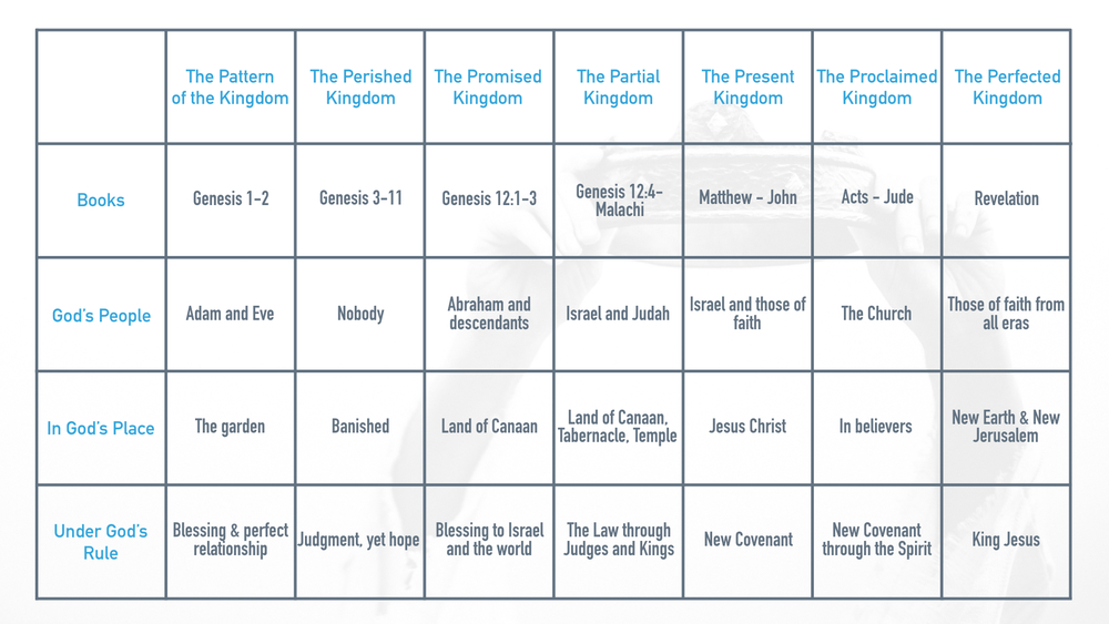 The King and His Kingdom (Bible Overview).007.jpeg