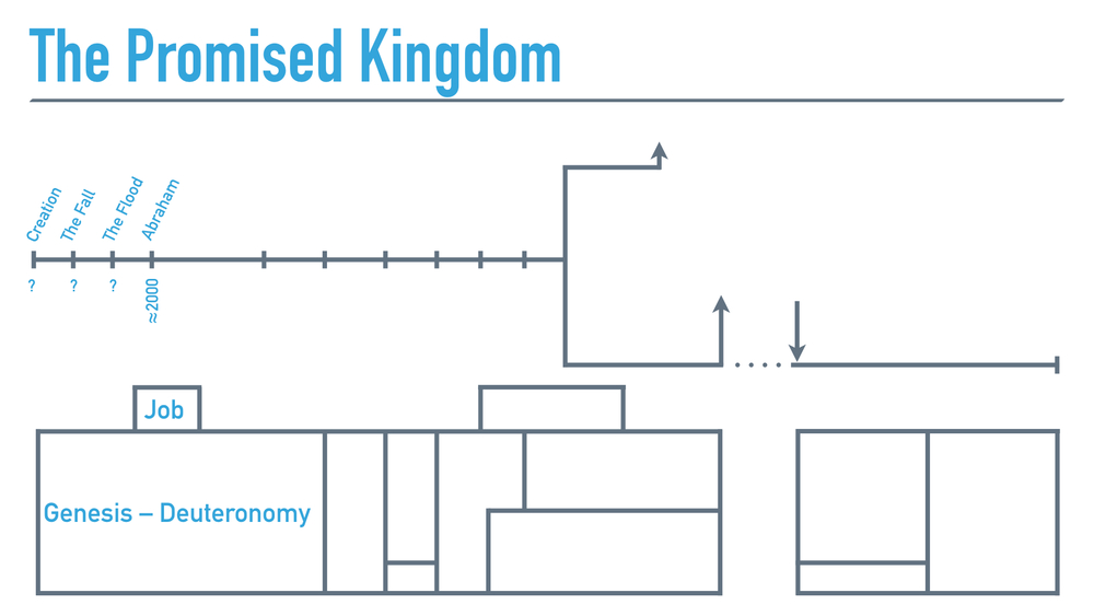 The King and His Kingdom (Bible Overview).016.jpeg