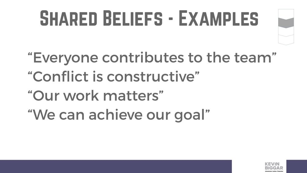 Shared Beliefs