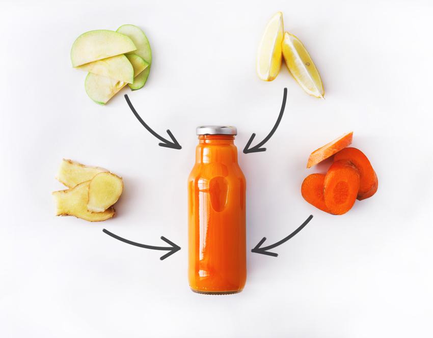 Ingredienti per una persona: - - 1 mela verde- qualche fettina di radice di zenzero fresca- 1/2 limone- 1 carota- una puntina di curcuma in polvere dopo aver centrifugato gli altri ingredienti.