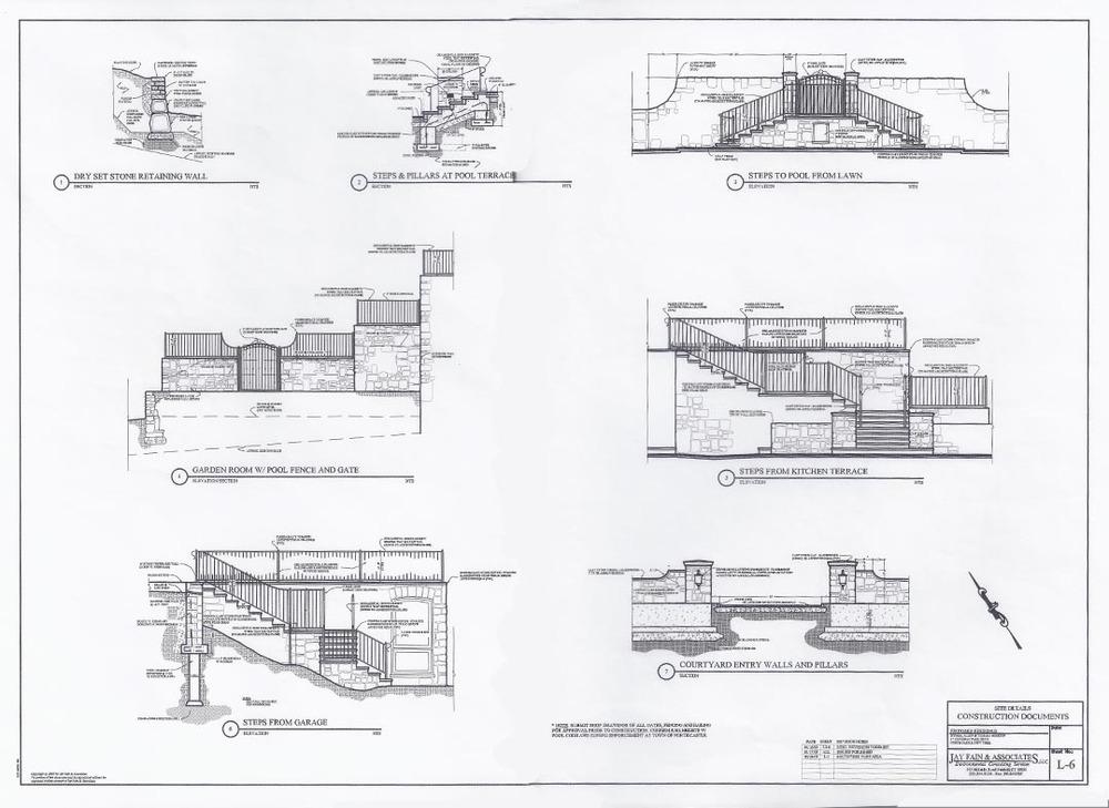 Site Detail Sheet