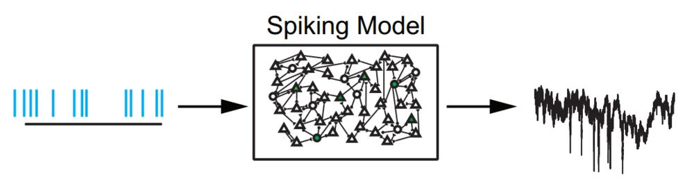 ModelDiagram.PNG