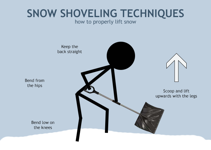 how-to-lift-snow-using-shovel.png