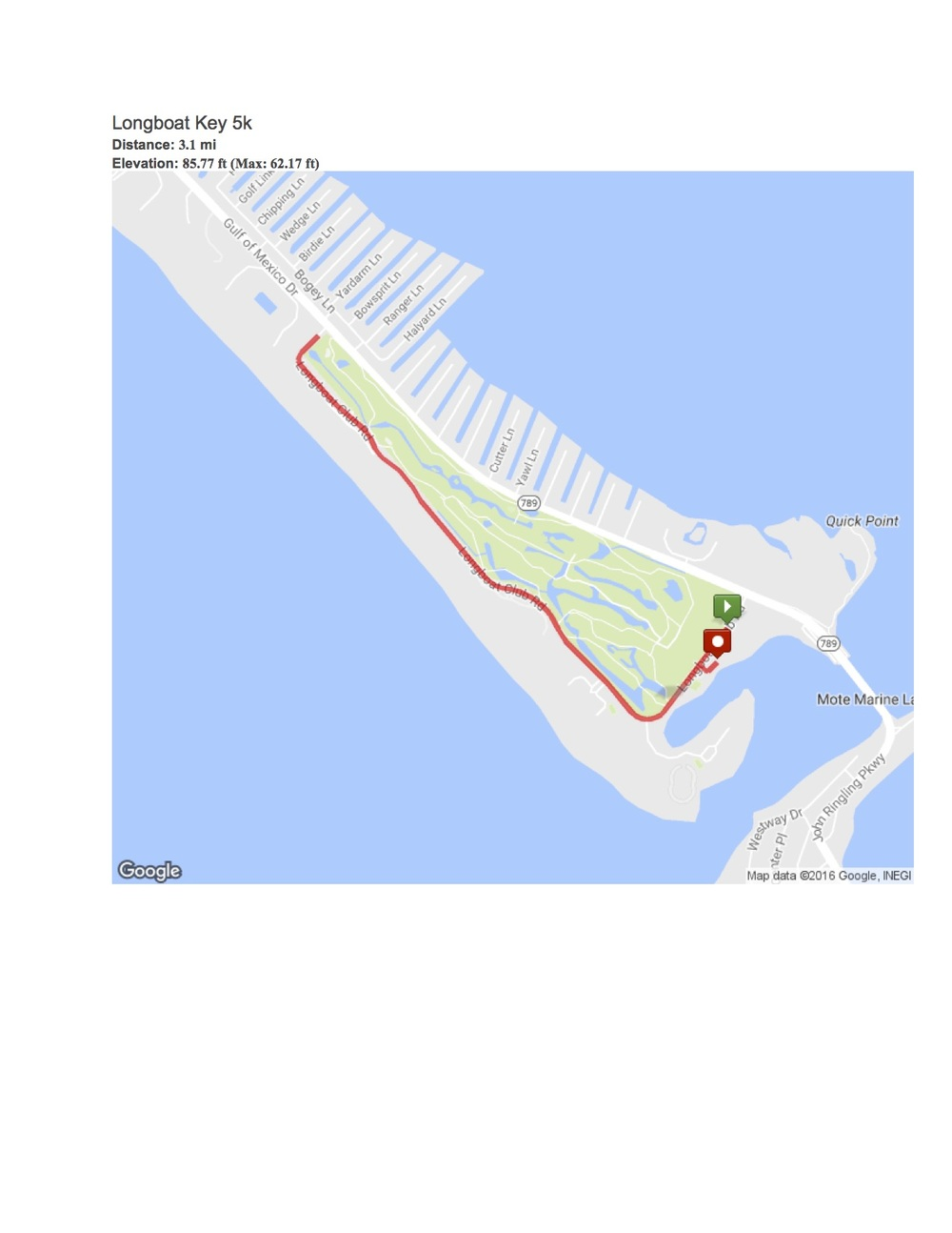 Longboat KEy Charity 5K Benefitting the women's sports museum