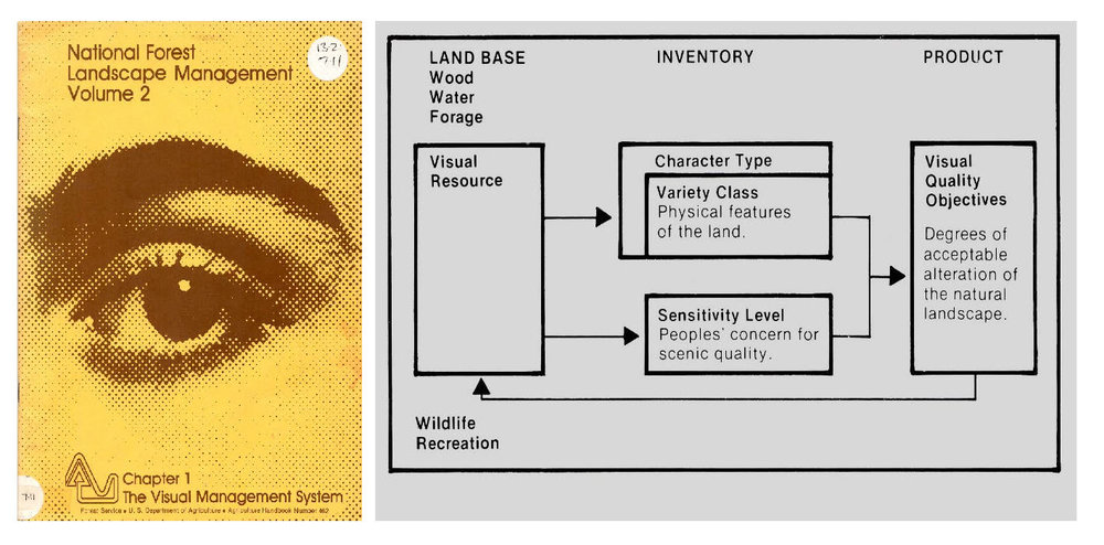 (Source: Forest Service, 1974. National Forest Landscape Management Volume 2: Chapter 1 – The Visual Management System. U.S. Department of Agriculture, Washington D.C., U.S.A., cover and p. 9)