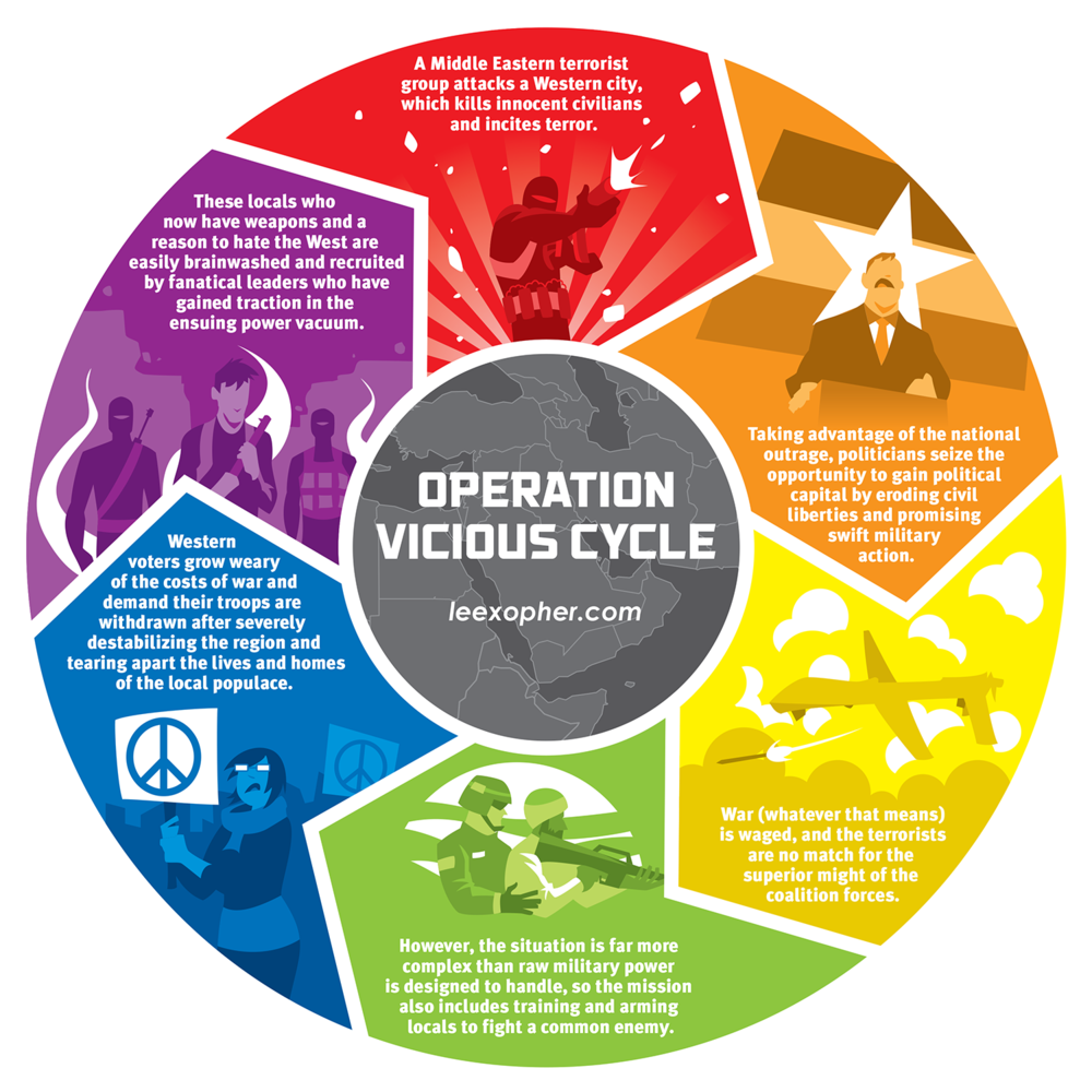 operation-vicious-cycle.png