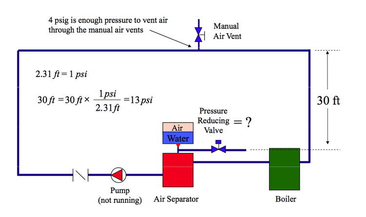 Air Management and Pressurization – Part 3 How to Calculate System ...