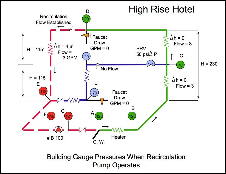domestic hot water recirculation Hot Water System Diagram piping diagram for hot water recirculation