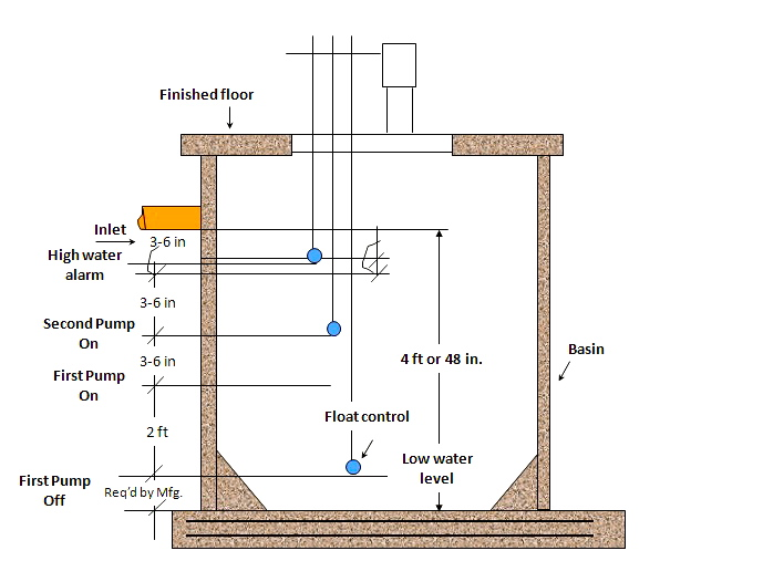 Waterfurnace Heat Pump Wiring Diagram together with  besides Gas Hot Water Boiler Diagram as well Gibson Furnace Thermostat Wiring in addition Waterfurnace Heat Pump Wiring Diagram. on waterfurnace wiring diagrams
