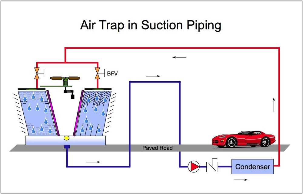 Part 11_ Air Trap in Suction.jpg