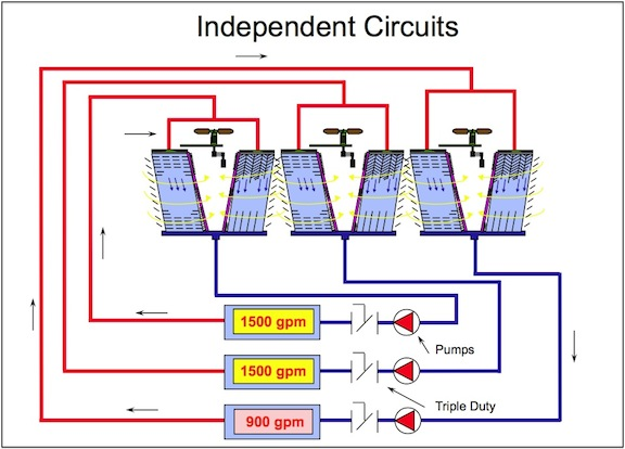 Independent circuit.jpg