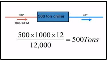 Calculation_1_12_Delta_T.PNG