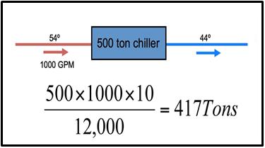 Calculation_2_12_Delta_T.PNG