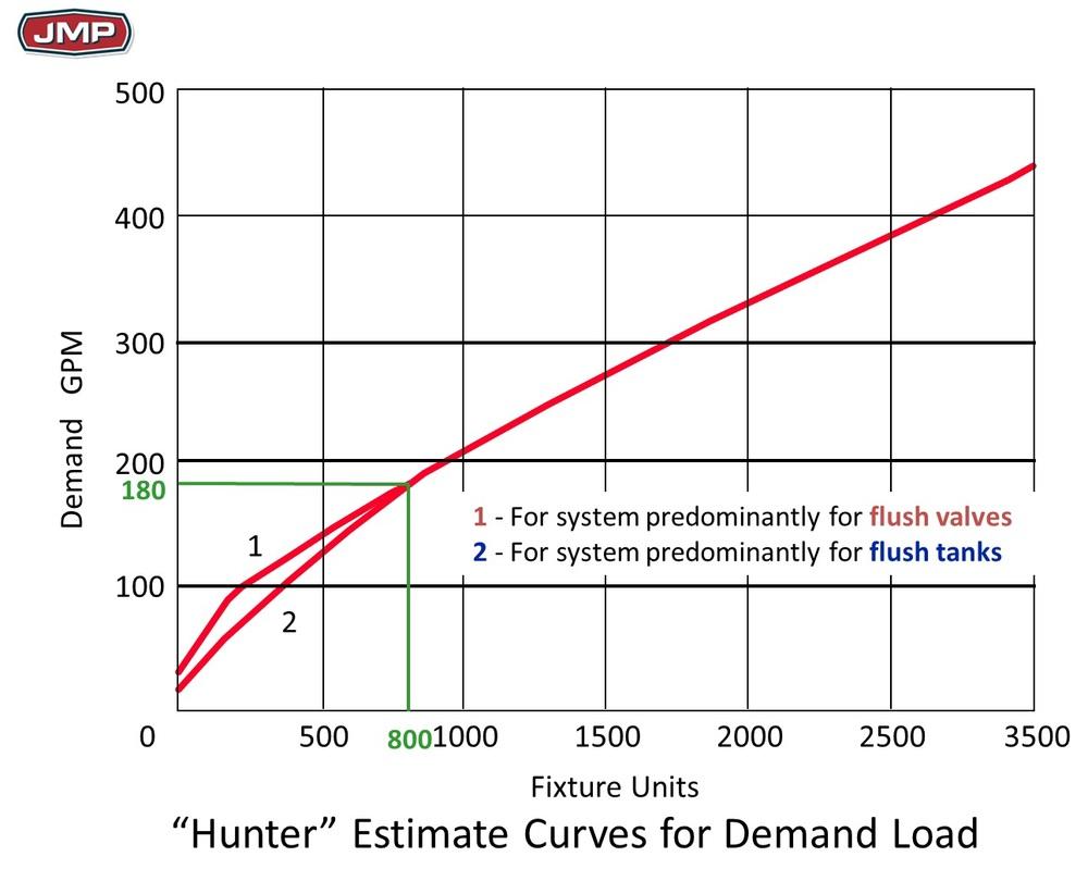 Figure_1_Hunters_Curve-1.jpg