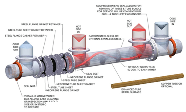 heat-exchanger graphic.jpg