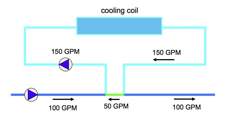 Figure 4 _ Reverse Flow.jpg