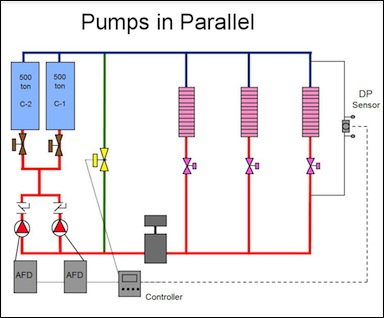 Pumps_in_Parallel.jpg
