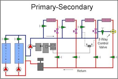 Primary-Seconday.jpg