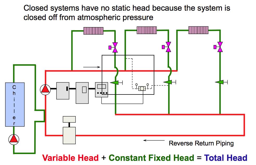 Steam Boiler: Steam Boiler Vs Hydronic Boiler