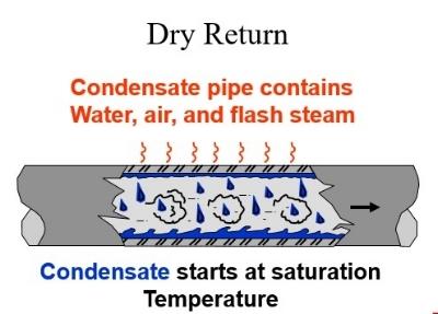Dry-Return.jpg