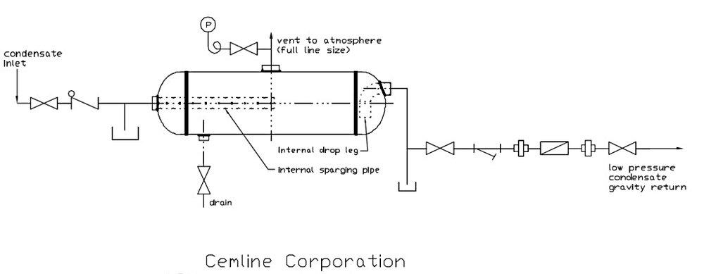 pressure tank schematic schematics wiring diagrams u2022 rh seniorlivinguniversity co Tank Drawings water pressure tank schematic