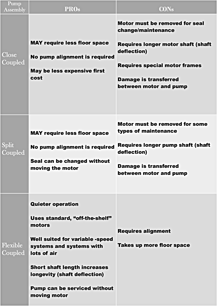 Pump-Assembly-Pros-Cons.jpg-725x1024.png