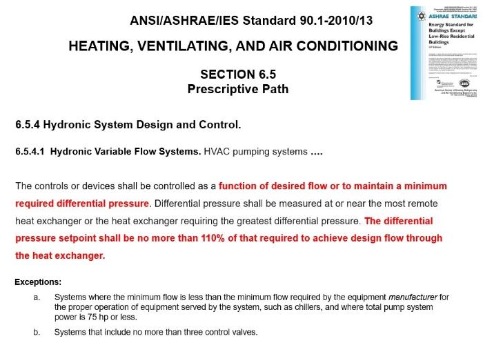 ASHRAE-90.1-2010-6.5.4.1-2.jpg
