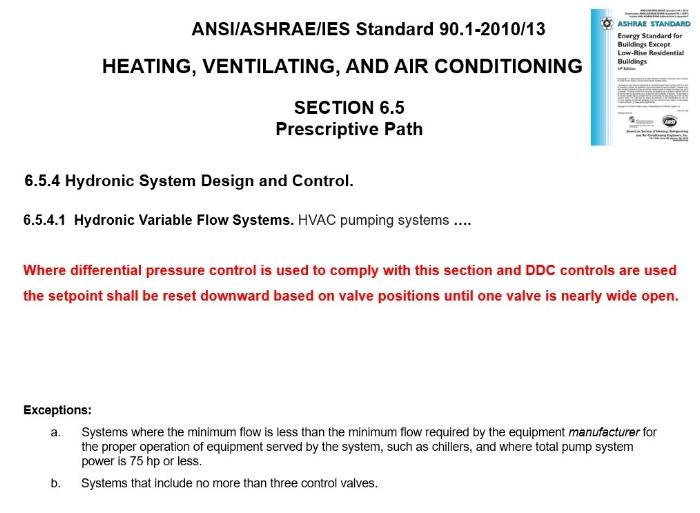 ASHRAE-90.1-2010-Section 6.5.4.1-3.jpg