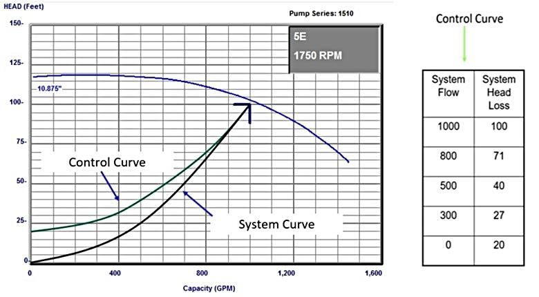 system-curve-coordinates.png.jpg