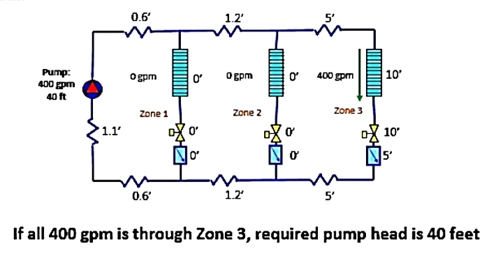 what-happens-in-multi-zone-variable-speed-system-when-demand-drops-example-2.jpg