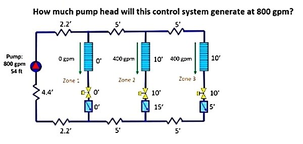 what-happens-in-multi-zone-variable-speed-system-when-demand-drops-example-3.jpg