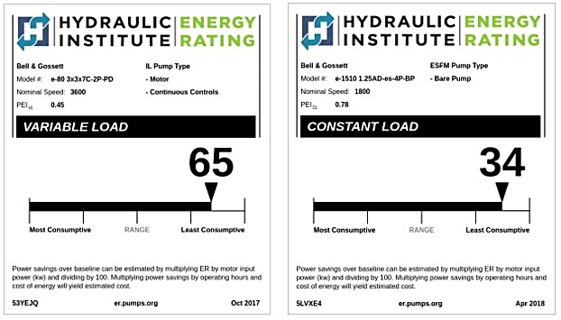 Hydraulic-Institute-Pump-Efficiency-Labels.jpg