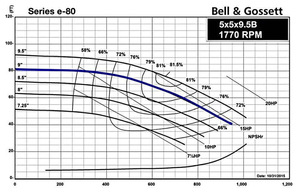 Pump-Curve-for-Pump-Suitable-for-sensorless-curve-control.jpg