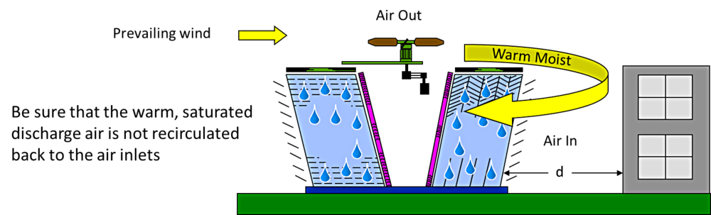 Air-circulation-around-a-cooling-tower.png