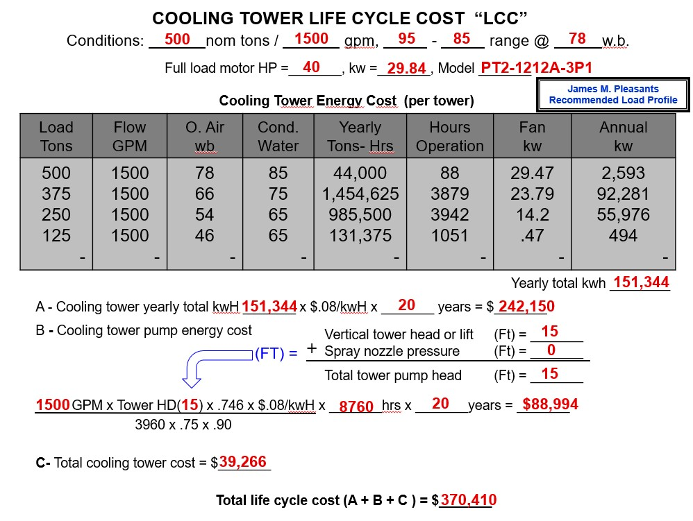 Cooling-Tower-Lifecycle-Worksheet-Complete.jpg