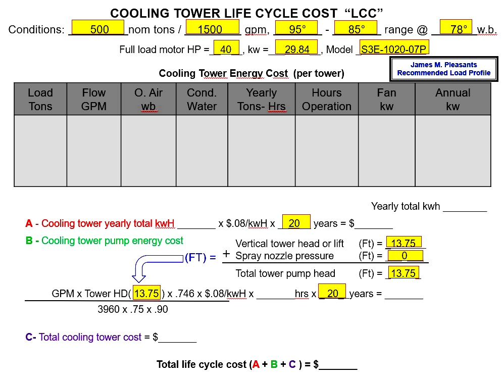 Cooling-Tower-Life-Cycle-Worksheet-With_+Design_Conditions.jpg