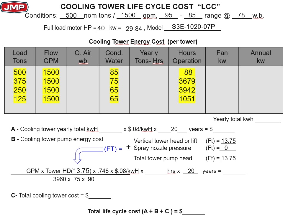 Cooling-Tower-Life-Cycle-Worksheet-With-Condenser-Water-Temperatures.jpg