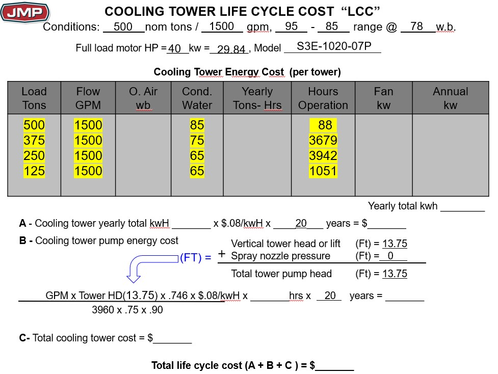How To Develop Cooling Tower Life Cycle Cost Analysis