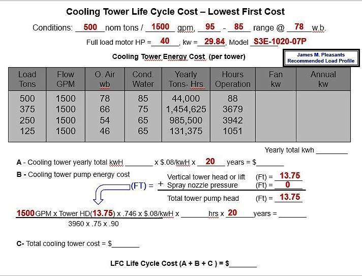Cooling-Tower-Life-Cycle-Worksheet-With-Wet-Bulb-Temperatures.jpg