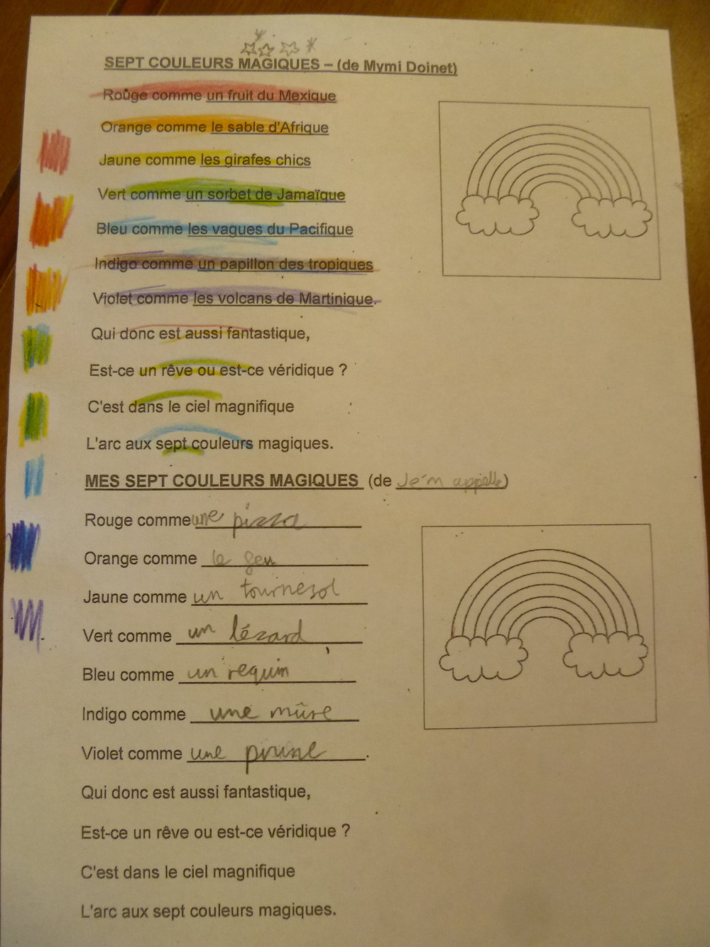 Great way to use a real French poem and create our own imaginative and creative versions.