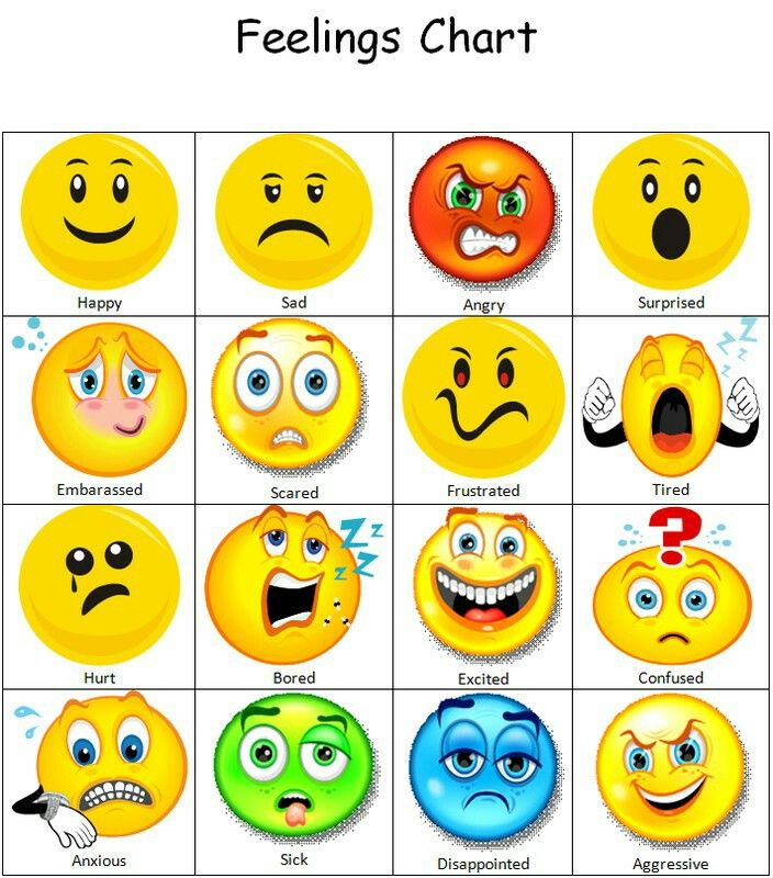 emoji-chart-feelings-chart.jpg