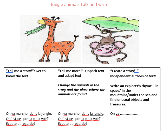 Talk and write - Opportunities for guided speaking and writing