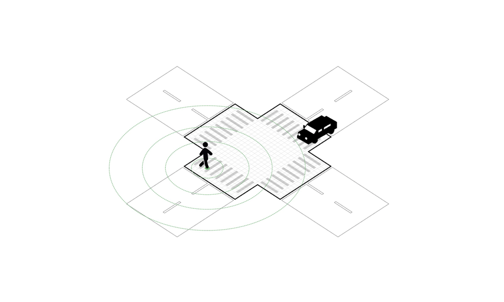 With embedded sensors, Safe² can sense the pedestrian's movement pattern, making prediction of her intention.